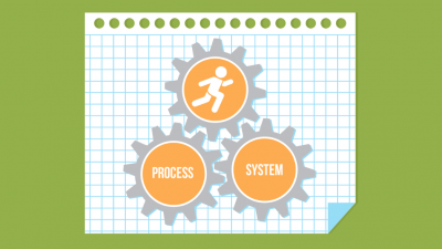 people-process-systems