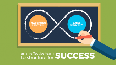 sales-marketing-systems
